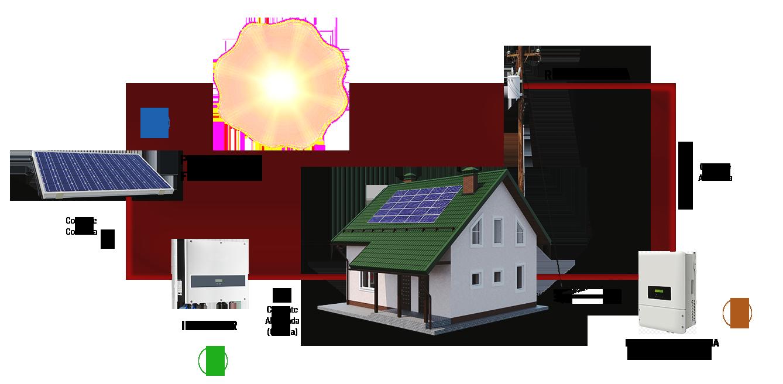 efeito-solar-funcionamento-energia-solar-001